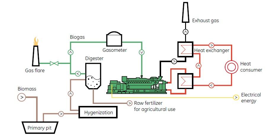 发电机组销售/卡特彼勒柴油发电机组 - 卡特彼勒设备